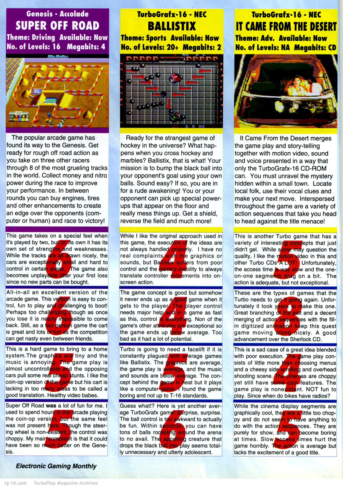 Electronic Gaming Monthly Pdf